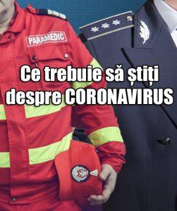 Ce trebuie sa stiti despre Coronavirus